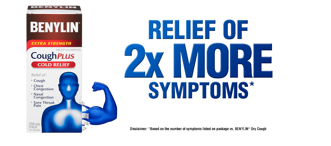 Relief of 2x more symptoms